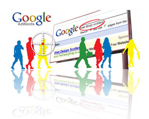 Kết quả hiển thị google ads